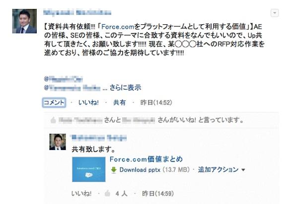 salesforce-fig2