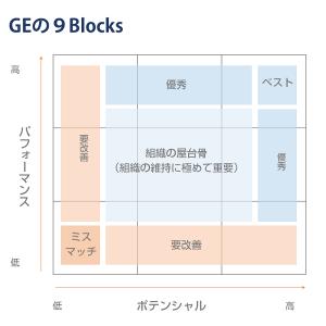 9block