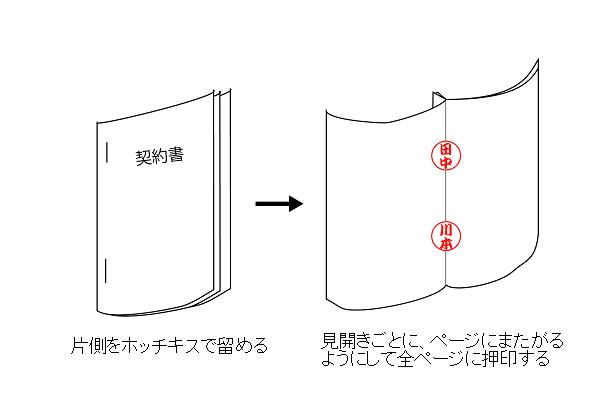 建設業に関する書式集 - komon-lawyer.jp