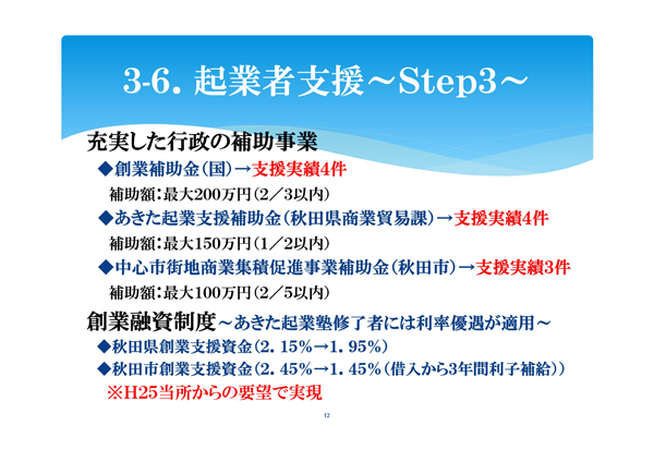 秋田における創業融資制度