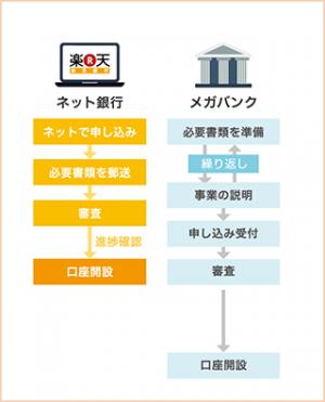 rakuten-bank-fig2