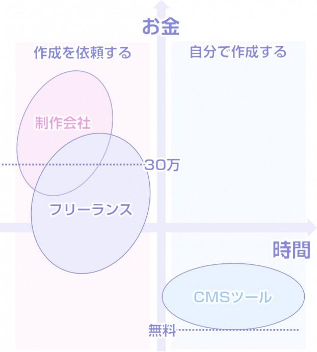 homepage-matome-02