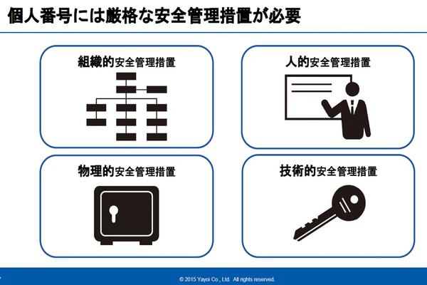 安全管理は、様々な切り口での対応が求められます