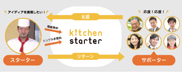 kitchen_starter_system