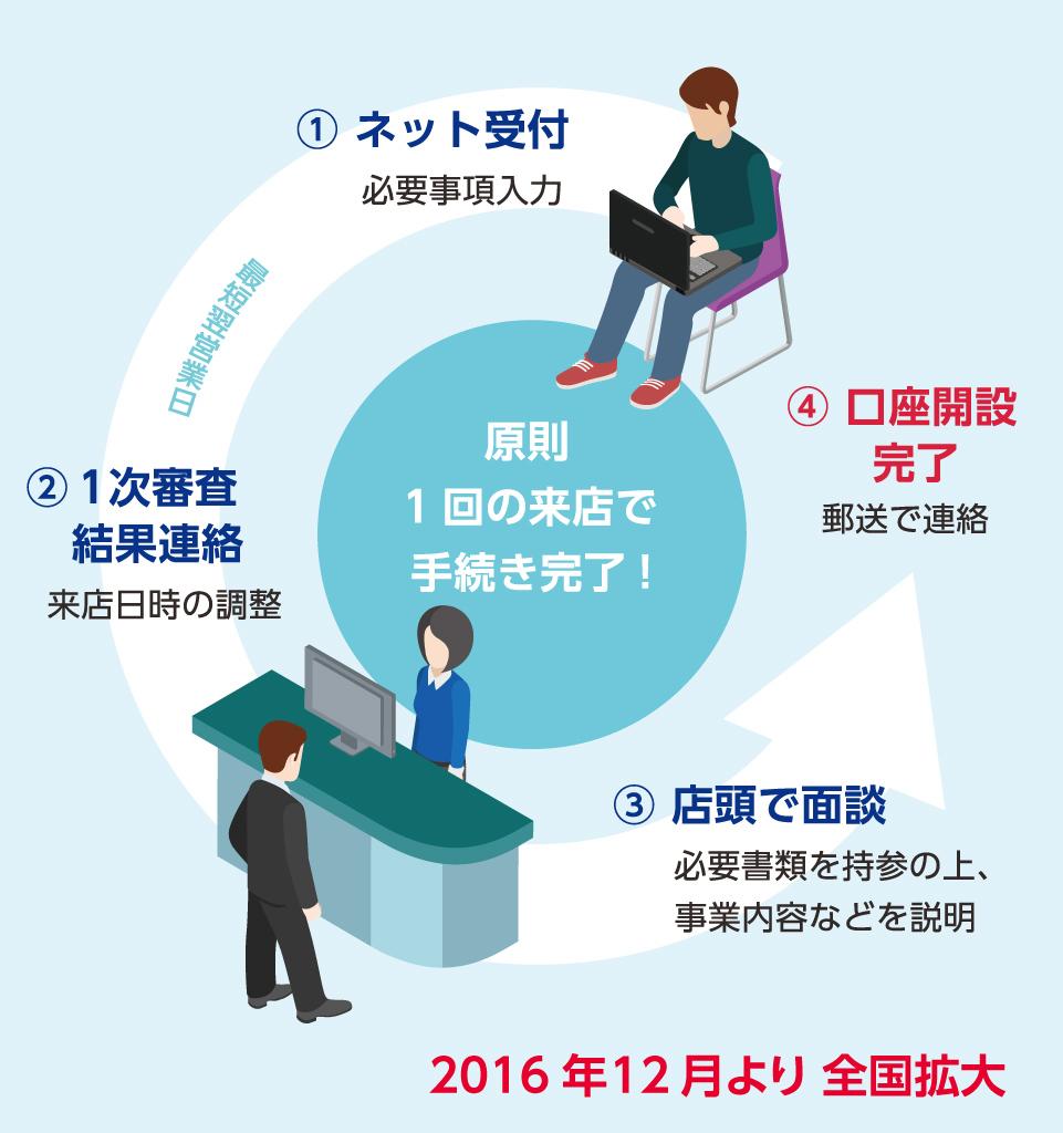 ad_mizuho_orico_1221_03